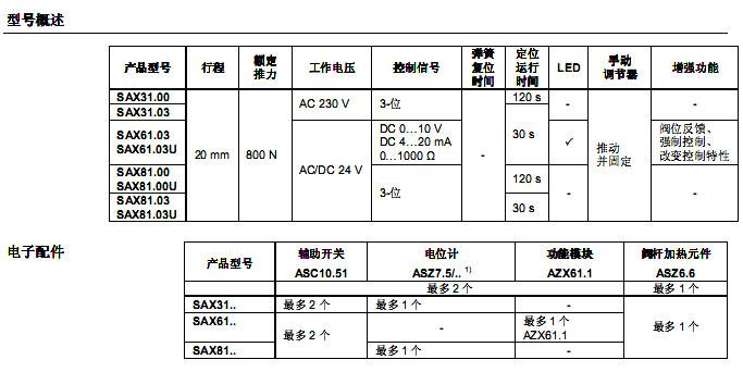 西门子阀门执行器SAX61.03
