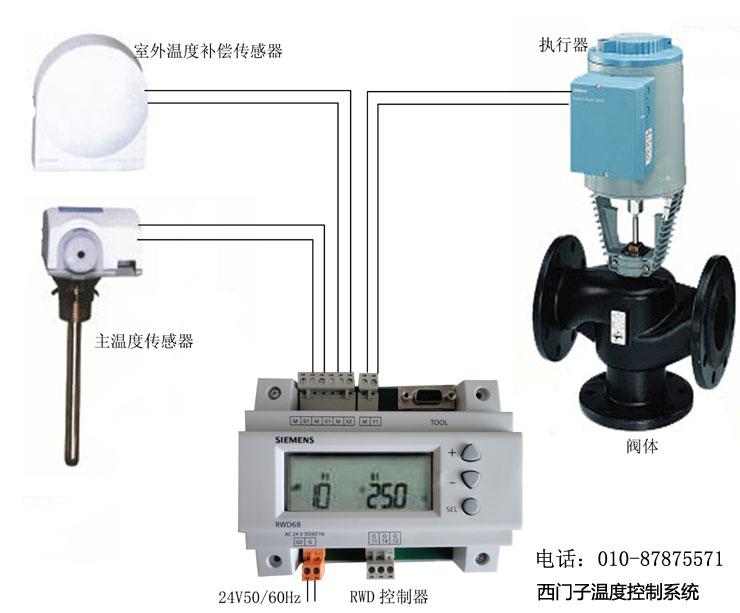 西门子温控阀 - 带室外温度补偿功能的智能温度控制方案图片